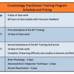 Crossinology Practitioner Training Program